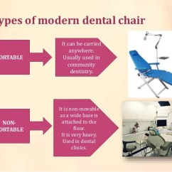Portable Dental Chair Philippines Stool Block The Modern 17
