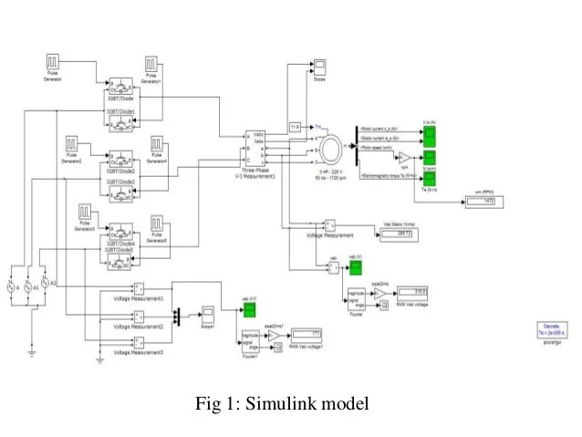 three phase induction motor diagram dodge wiring trailer speed control of using ac voltage regulat fig 1 simulink model