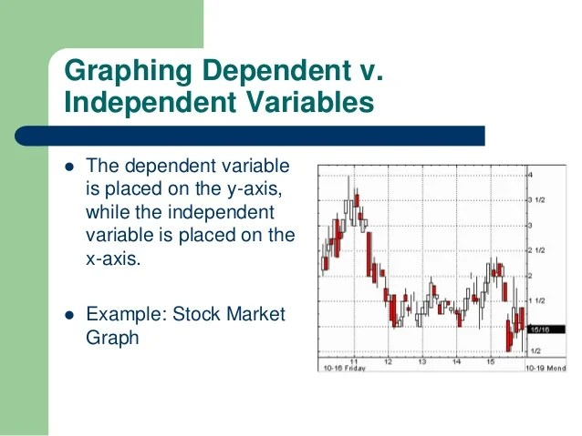 Dependent v independent variables