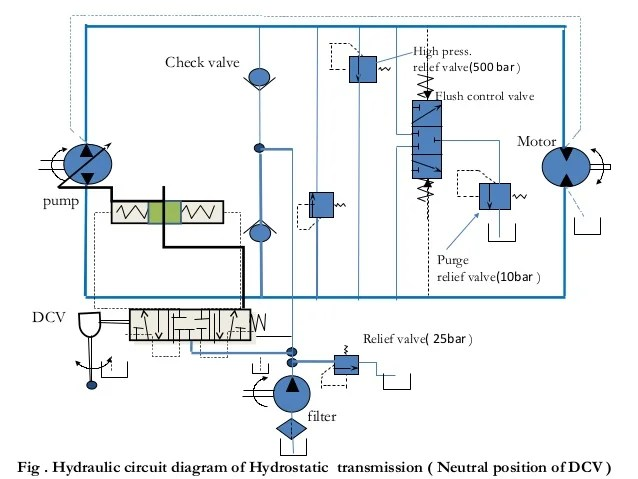 Hydraulic Pressure Calculation Likewise Hydraulic Schematic Diagram