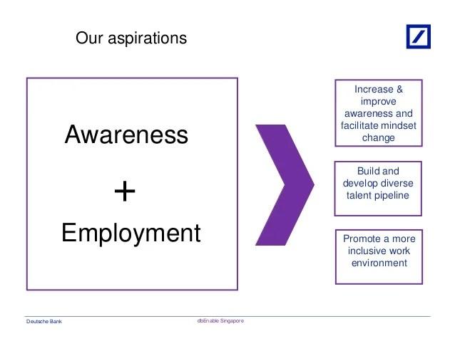 Building Acceptance A Hiring Culture That Embraces