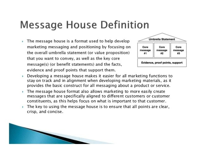 Developing A Message House