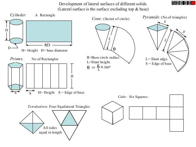 Figure How Many Triangles