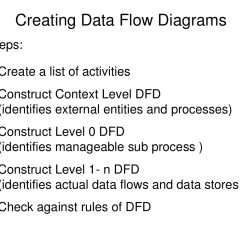 Data Flow Diagram For Dummies Water Temperature Gauge Wiring Saas Efcaviation Example
