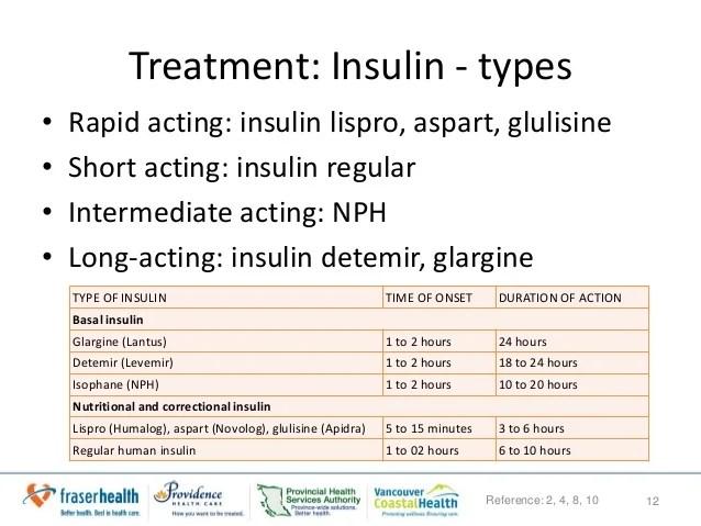 treatment insulin also diabetes care in the elderly residential  focus on hypogly  rh slideshare