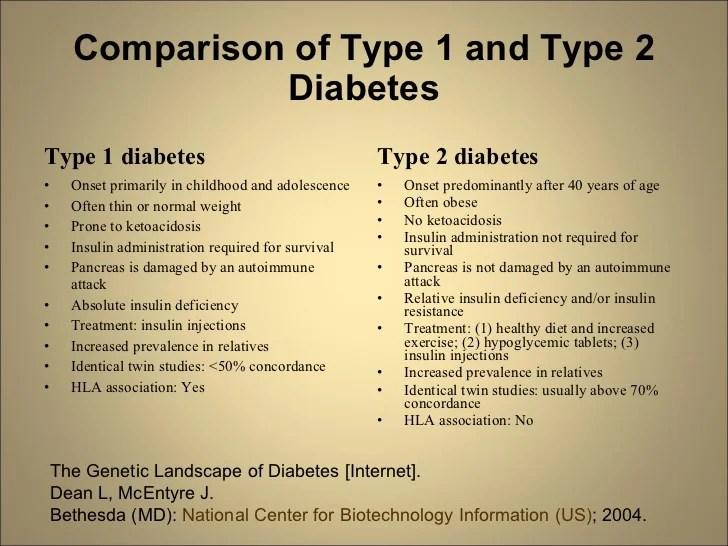 venn diagram type 1 and 2 diabetes 2001 ford taurus engine presentation nosscr 112011 san antonio