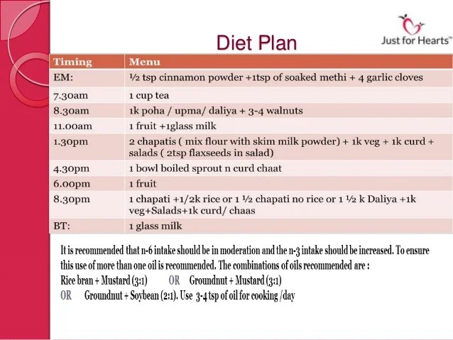 Diet plan gujarati food natural herbal medicine diet plan 11 counseling tips limit your intake of foods ccuart Images