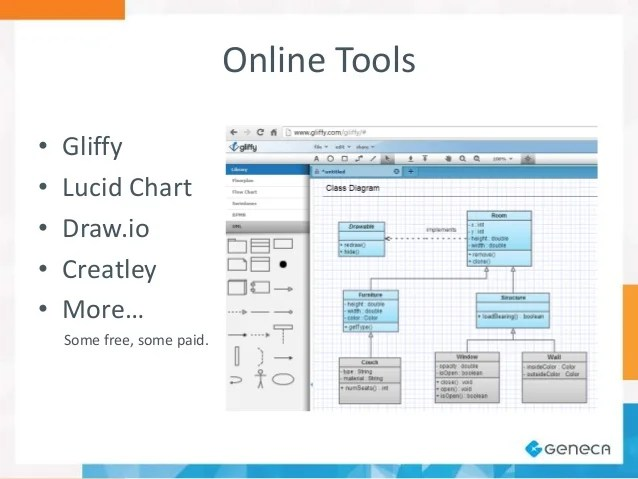 free tool to draw architecture diagram pioneer car stereo deh 1300mp wiring a software architect s view on diagramming 38 websequencediagrams com other tools can create sequence diagrams