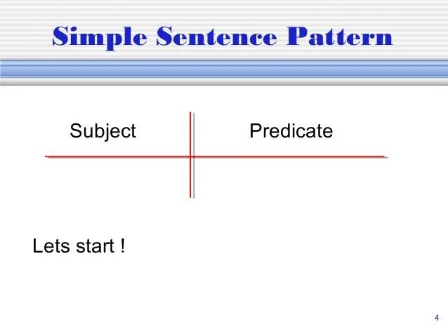 diagramming sentences diagram data flow using visio 4 simple sentence pattern
