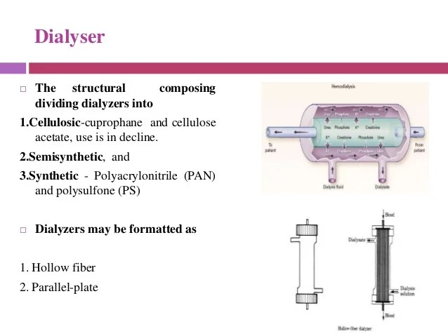 Types of dialyzers ppt