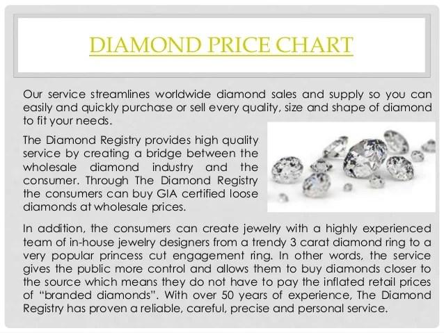 Diamond price chart also prices rh slideshare