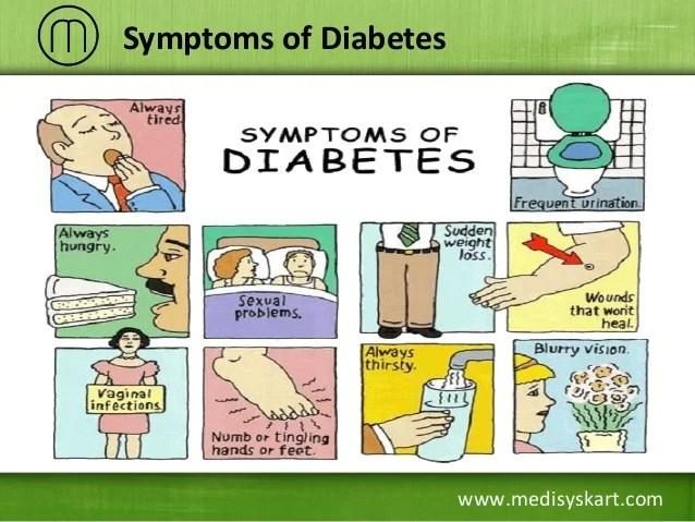 Diet plan for diabetic patient medisyskart symptoms of diabetes also effective rh slideshare