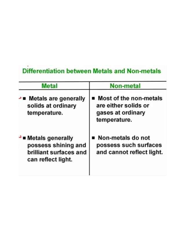 differentiation between metals and