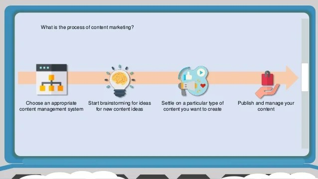 Of degree students, and more. Digital Marketing Course | Digital Marketing Tutorial For ...