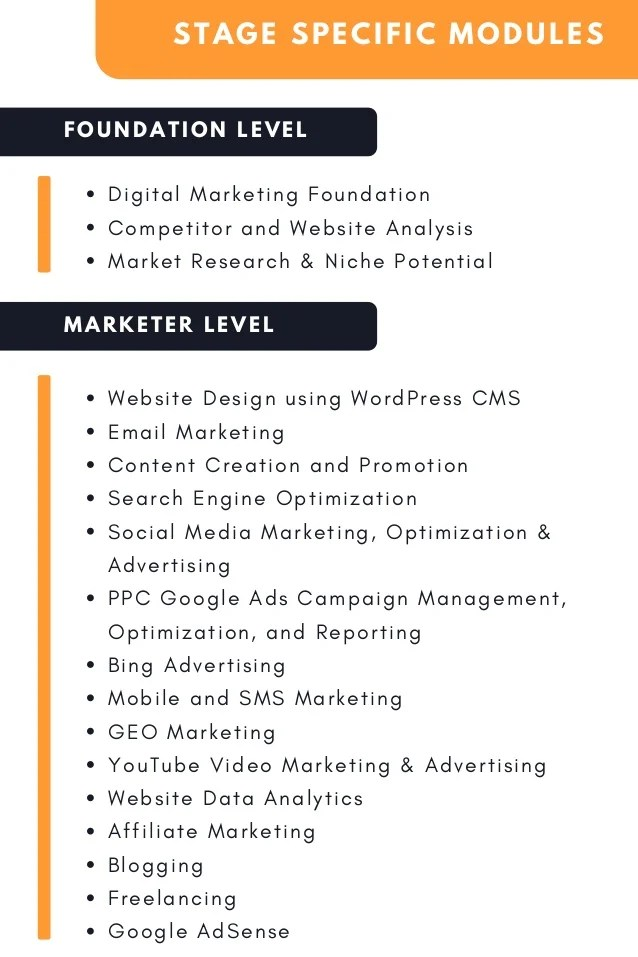 Join over 100.000 students who have already learned all the secrets of digital marketing. Digital Marketing Syllabus - Advanced Digital Marketing ...