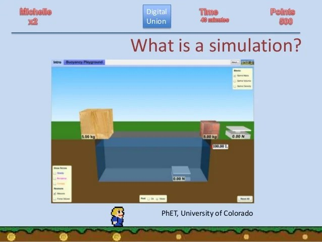 Video Games As Learning Tools Making Games As Systems