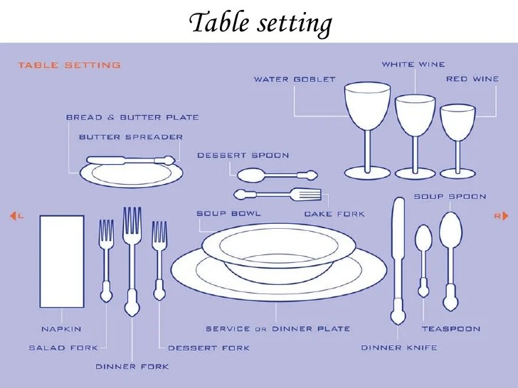 American Formal Table Setting