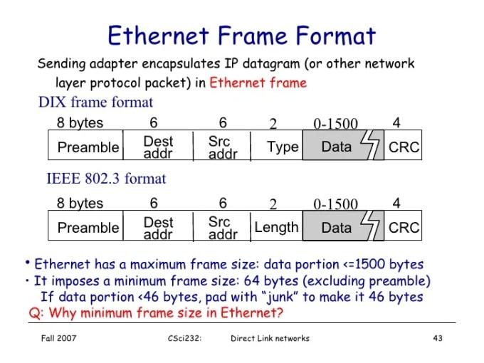 Ethernet Frame Size Maximum Minimum   Viewframes.org