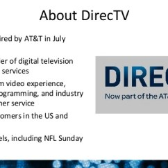 Direct Tv Nissan X Trail T31 Stereo Wiring Diagram Directtv Customer Presentation Kevin Donahoe Principal Engineer Broadcast Operafons 2
