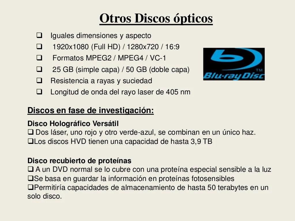 hight resolution of dvd len diagram