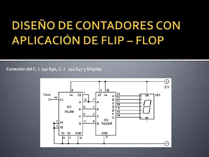 Diseo de controladores con aplicacin flip flop