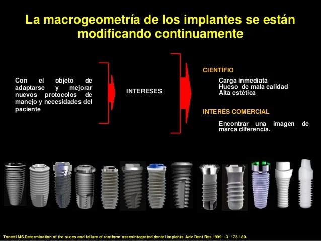 Diseo de los implantes estado actual