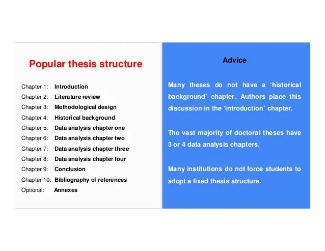 Planning your dissertation  thesis structure