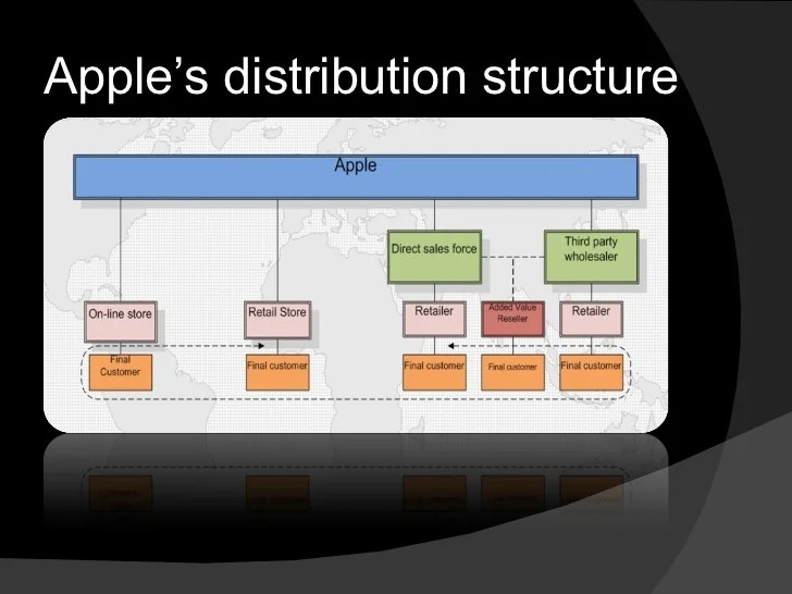 distributive policy Distributive policy is also common when society feels there is a social benefit to individuals obtaining private goods such as higher education that offer long-term benefits, but the upfront cost may be too high for the average citizen.