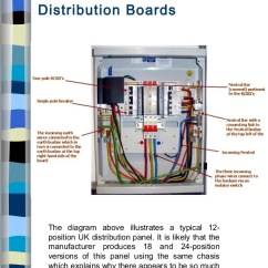 Distribution Board Wiring Diagram Contactor And Thermal Overload Relay Boards Protection Devices Ppt The
