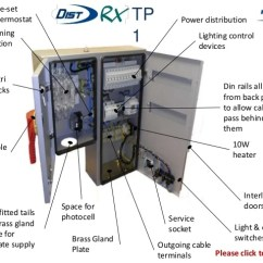 Photocell Control Wiring Diagram Krone Rj11 Socket Lucy Zodion Dist Rx - Street Lighting Distribution Boards