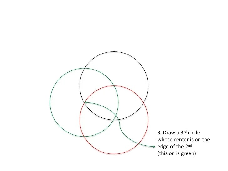 How To Divide A Circle Into 5 Equal Parts In Powerpoint