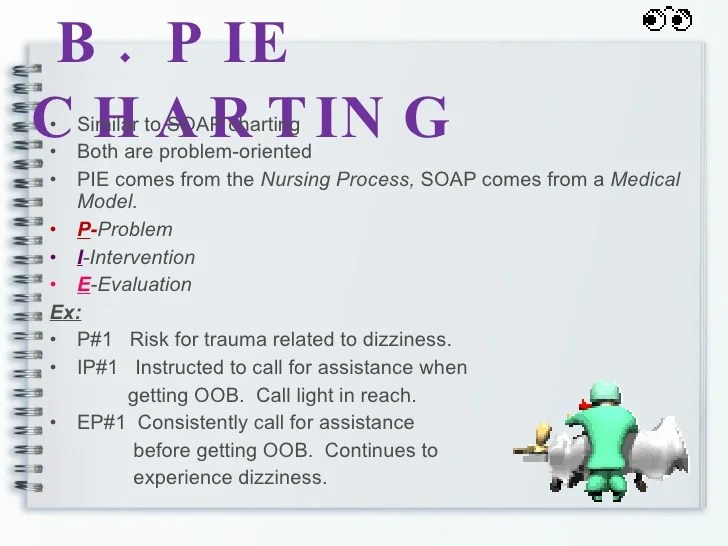 Nursing Soap Note Example