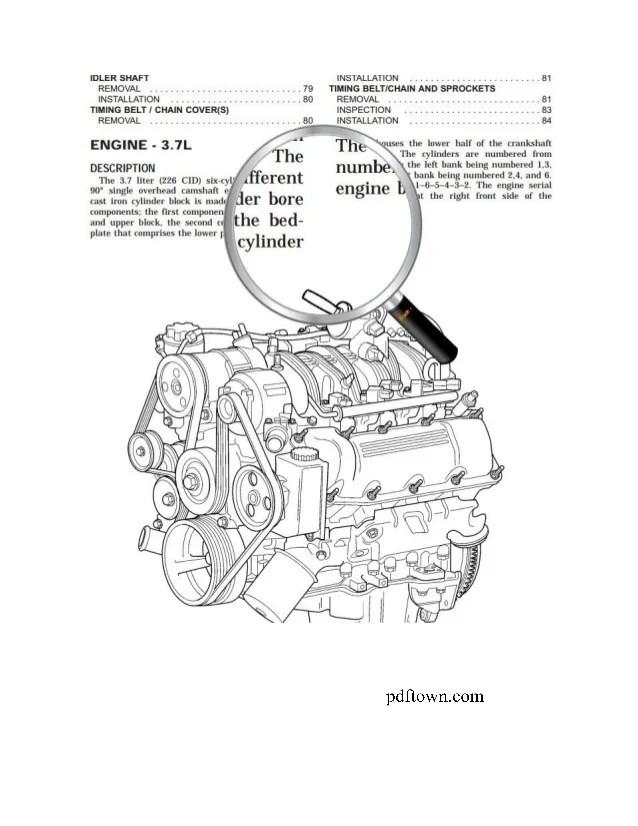 1998 Dodge Ram 1500 Wiring Schematic Manual Guide