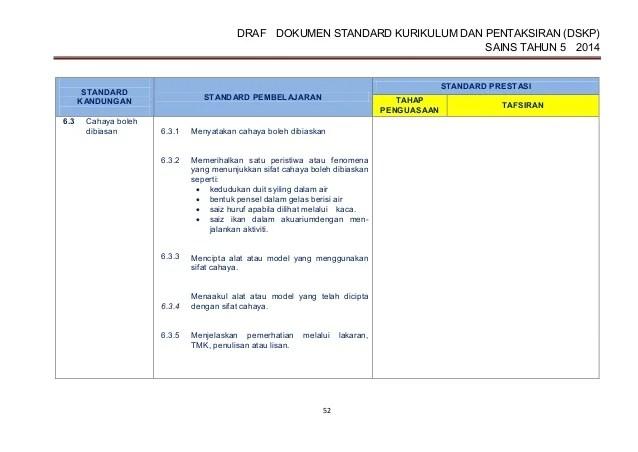 Dokumen standard kurikulum dan pentaksiran sains tahun 5 SK
