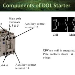 Electrical Lighting Contactor Wiring Diagram Ring Main Direct Online Starter/dol Starter