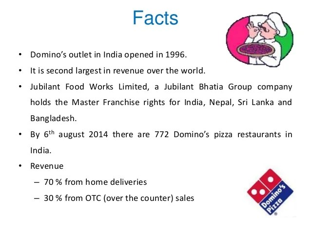 Lanka Pizza Dominos Sri