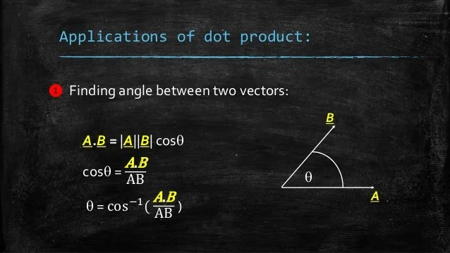 projections of vectors