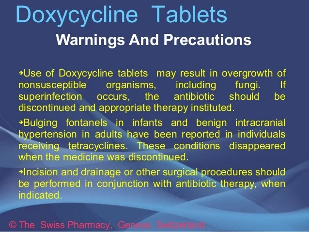 Doxycycline Tablets for Treatment of Bacterial Infections ...
