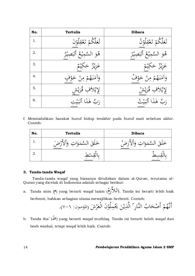 Tanda Tanda Waqaf Dan Artinya : tanda, waqaf, artinya, Qur'an