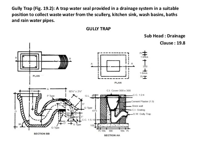 Difference Between Floor Trap And Gully - Facias