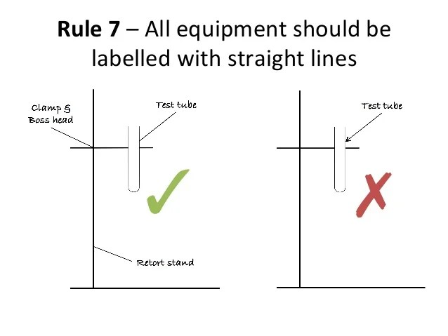 retort stand and clamp diagram wiring for utility trailer drawing scientific