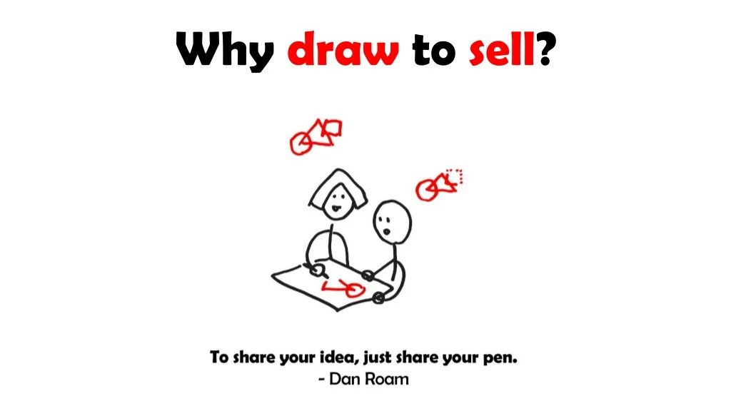 Why draw to sell?