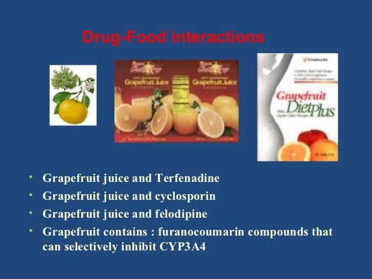 Drug interaction