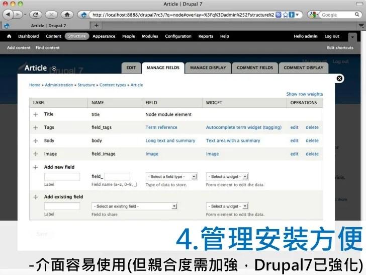 Drupal 是好的生財工具嗎?網站標案經驗分享 臺灣i運動資訊平臺(Drupal as a Cash Cow for Prodution…