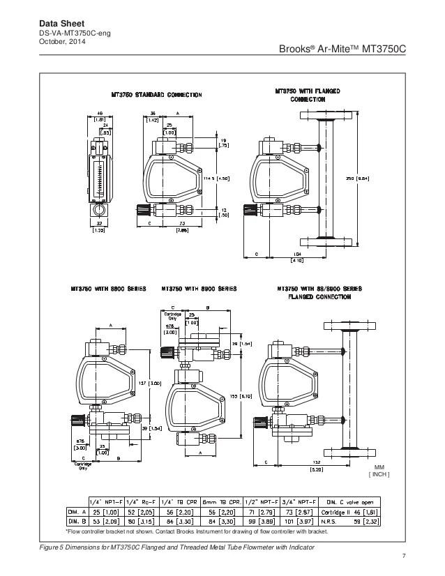 Brooks ArMite Low Flow Armored Flowmeter