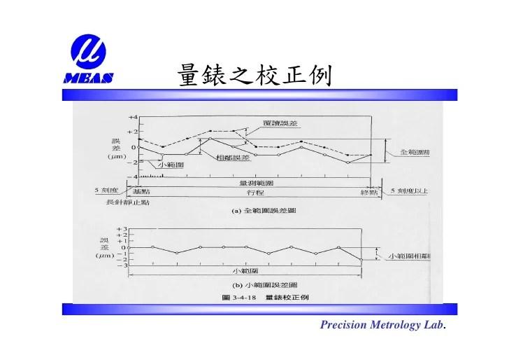DS-027-長度量測