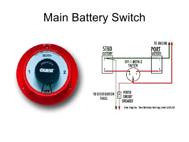 marine switch panel wiring diagram molex dsc electrical systems seminar 020311