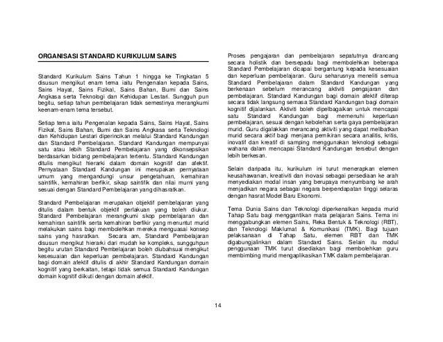 Contoh Buku Skrap Sains Tingkatan 2 Bab 8 Contoh Win