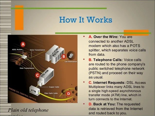 Diagram Old Telephone Wiring Diagram Utp Wiring Diagram Further Dsl