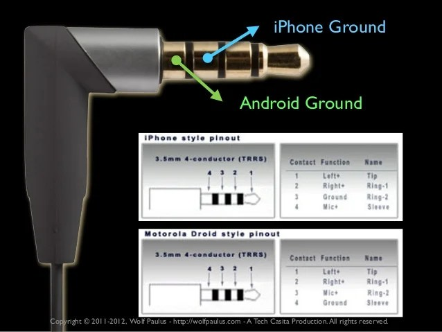 Iphone Audio Jack Diagram Android Arduino And The Headphone Jack